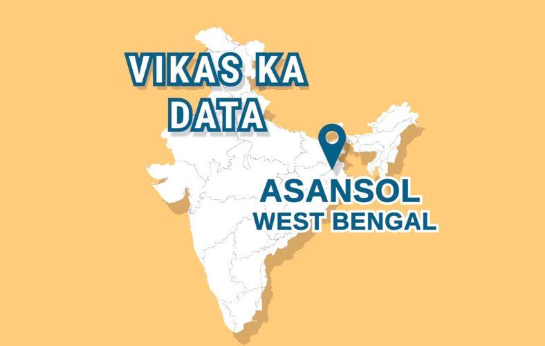 Vikas Ka Data: Asansol, West Bengal